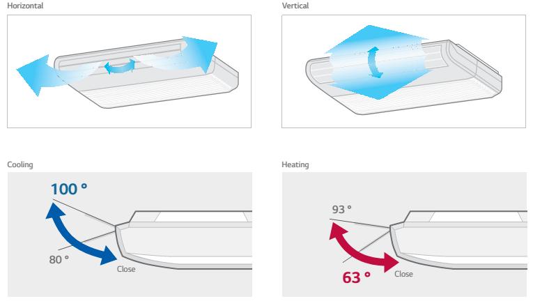 airflow direction