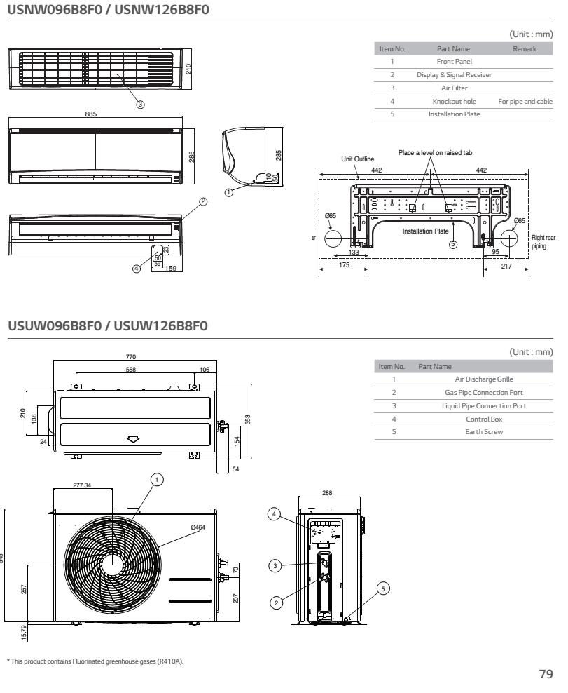 p09RL-P12RL measures