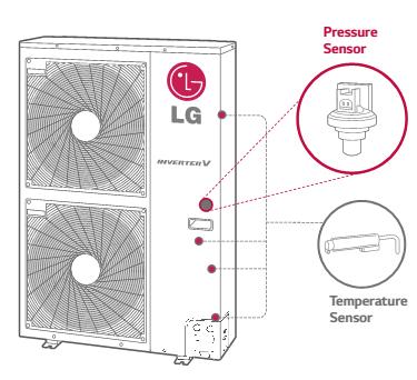 pressure and temp sensor